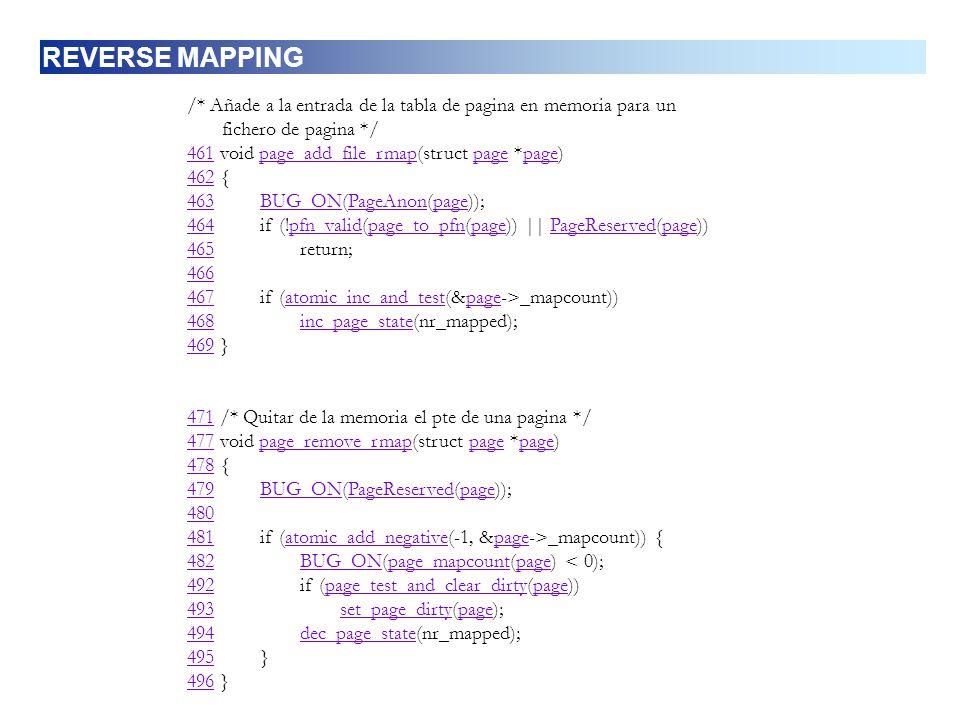 REVERSE MAPPING /* Añade a la entrada de la tabla de pagina en memoria para un. fichero de pagina */