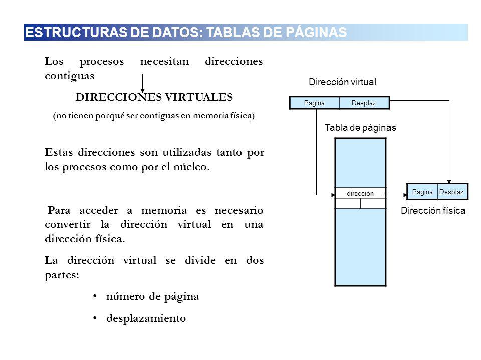 ESTRUCTURAS DE DATOS: TABLAS DE PÁGINAS