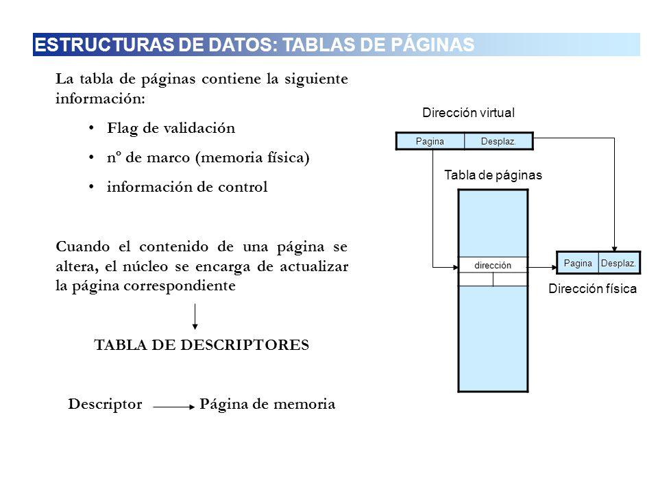 Descriptor Página de memoria