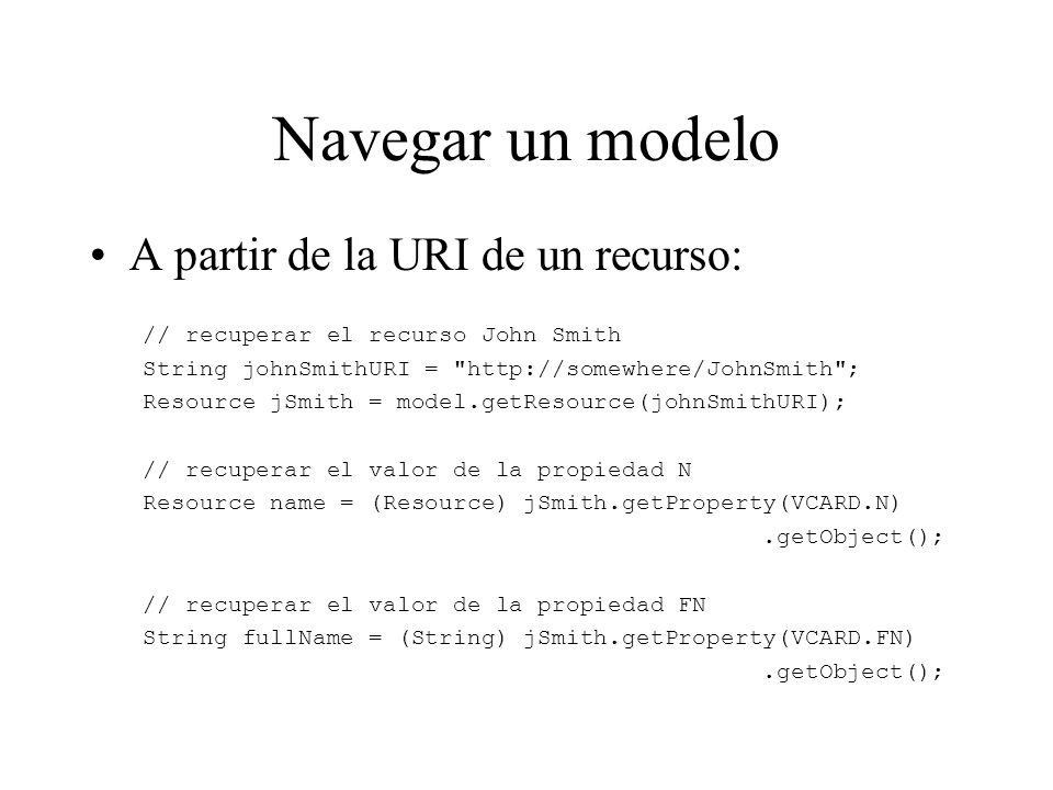 Navegar un modelo A partir de la URI de un recurso: