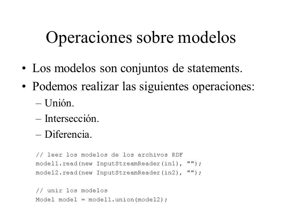 Operaciones sobre modelos