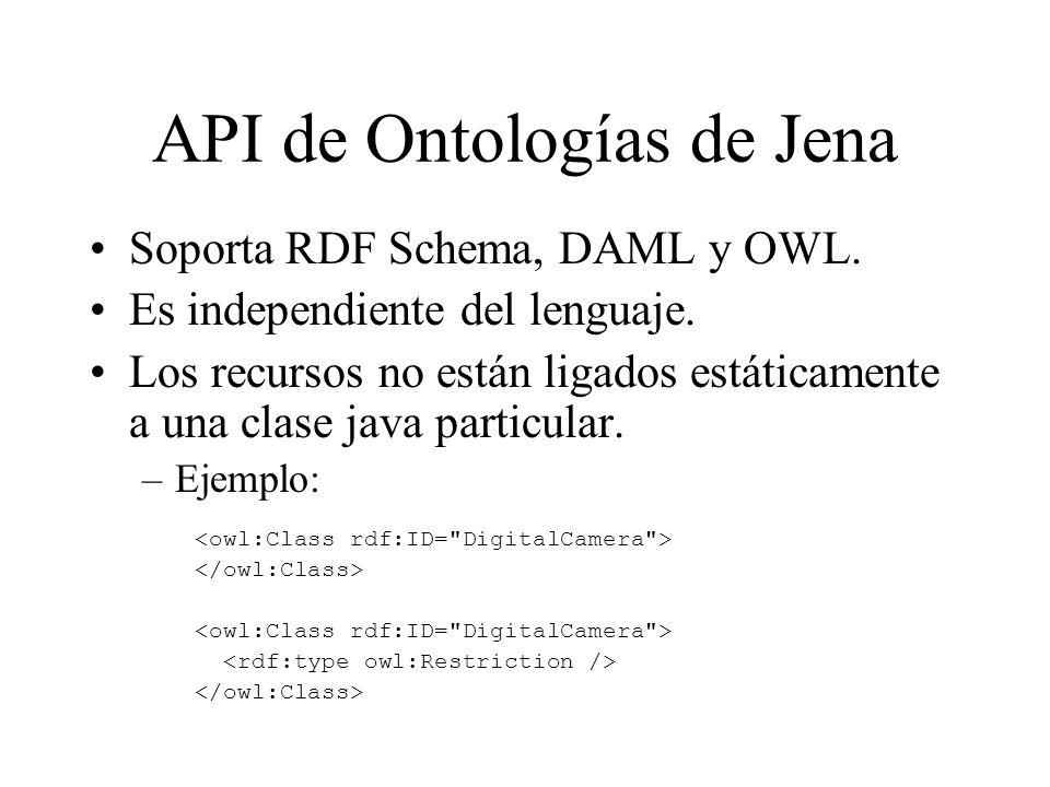 API de Ontologías de Jena