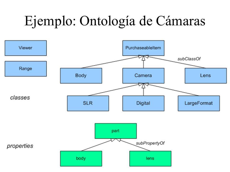 Ejemplo: Ontología de Cámaras