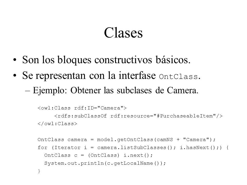 Clases Son los bloques constructivos básicos.