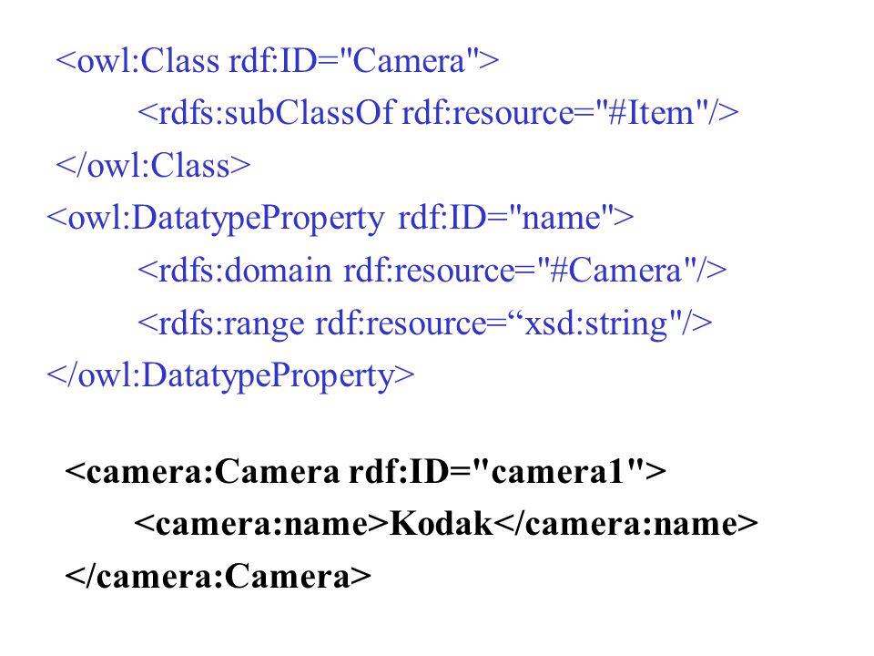<owl:Class rdf:ID= Camera >