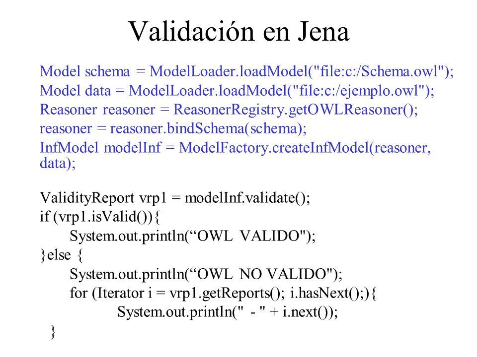 Validación en Jena Model schema = ModelLoader.loadModel( file:c:/Schema.owl ); Model data = ModelLoader.loadModel( file:c:/ejemplo.owl );