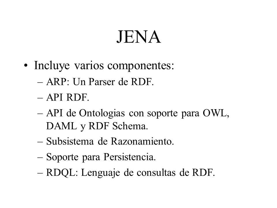 JENA Incluye varios componentes: ARP: Un Parser de RDF. API RDF.