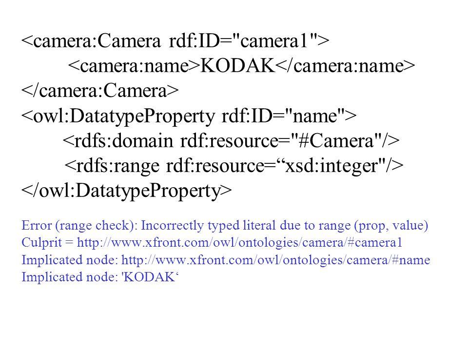 <camera:Camera rdf:ID= camera1 >
