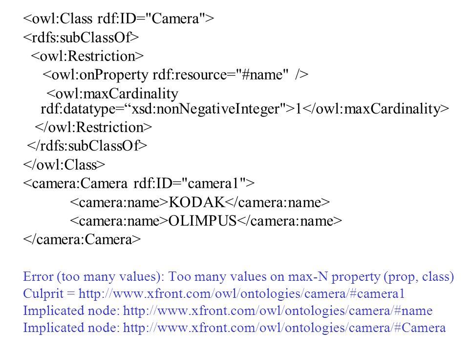 <owl:Class rdf:ID= Camera > <rdfs:subClassOf>