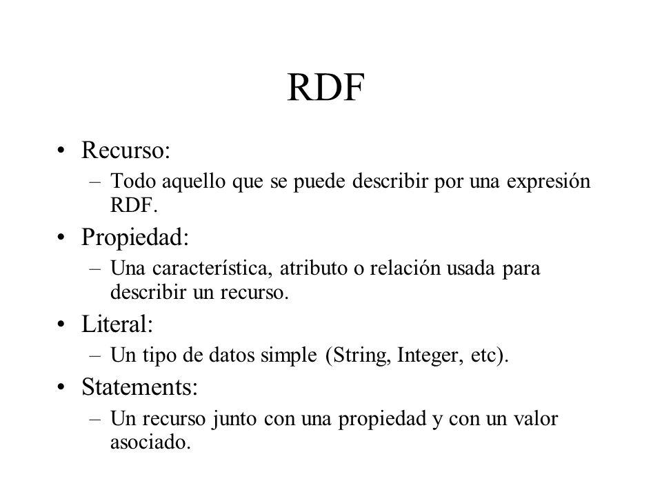 RDF Recurso: Propiedad: Literal: Statements: