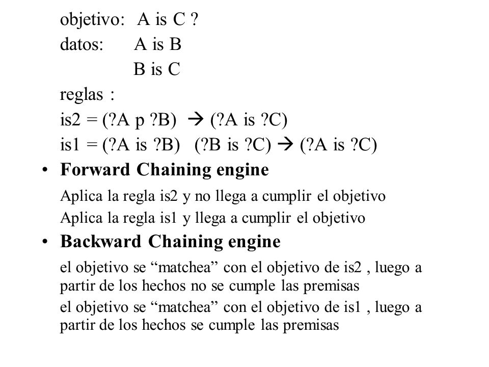 is1 = ( A is B) ( B is C)  ( A is C) Forward Chaining engine