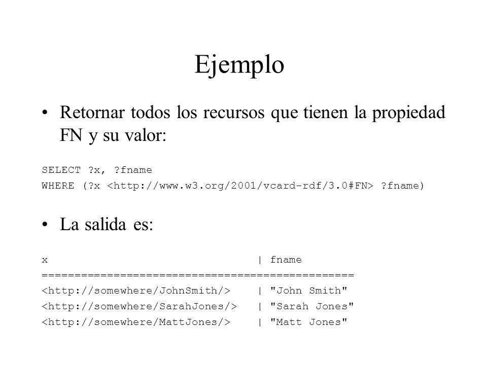 Ejemplo Retornar todos los recursos que tienen la propiedad FN y su valor: SELECT x, fname.