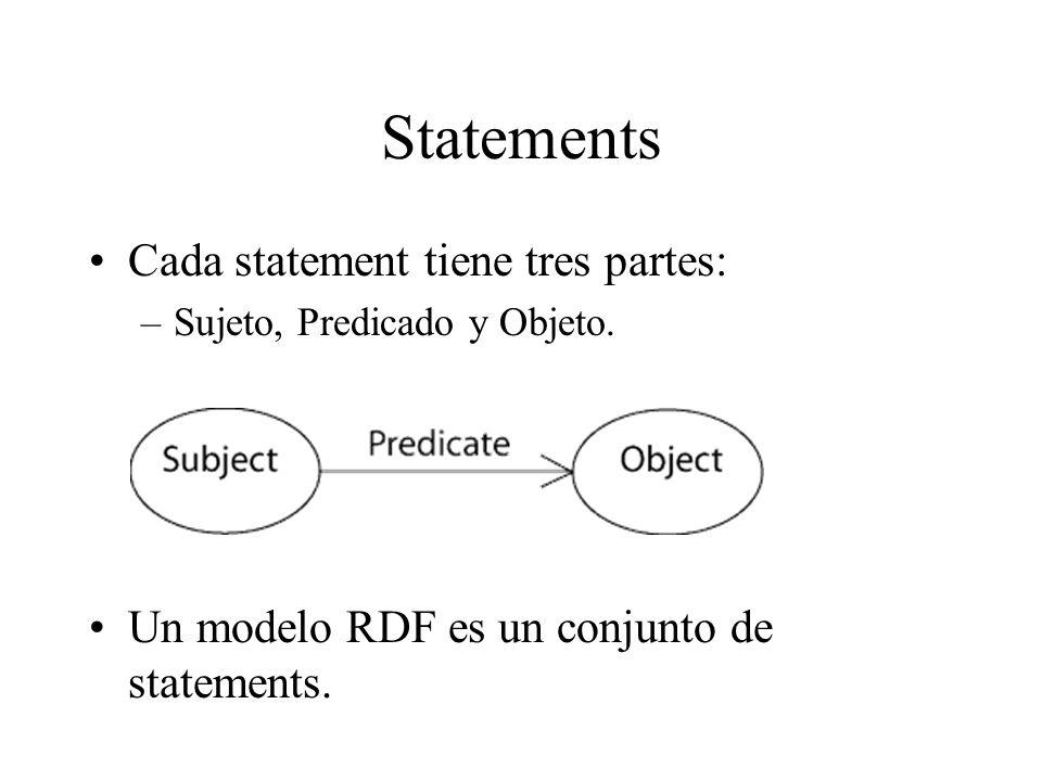 Statements Cada statement tiene tres partes: