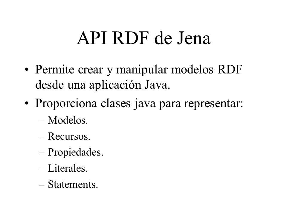 API RDF de Jena Permite crear y manipular modelos RDF desde una aplicación Java. Proporciona clases java para representar: