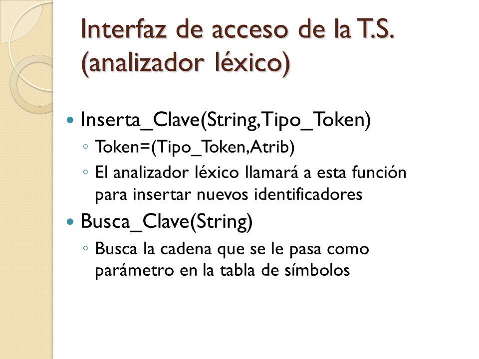 Interfaz de acceso de la T.S. (analizador léxico)