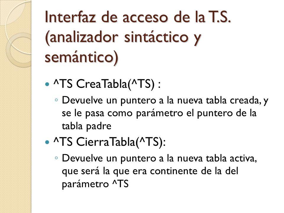 Interfaz de acceso de la T.S. (analizador sintáctico y semántico)
