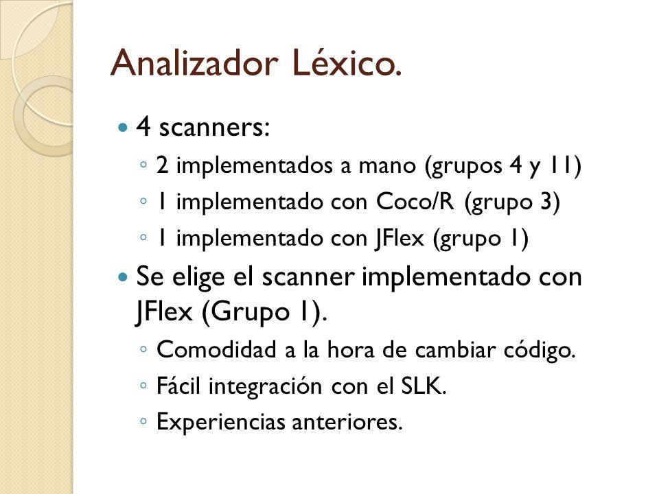 Analizador Léxico. 4 scanners: