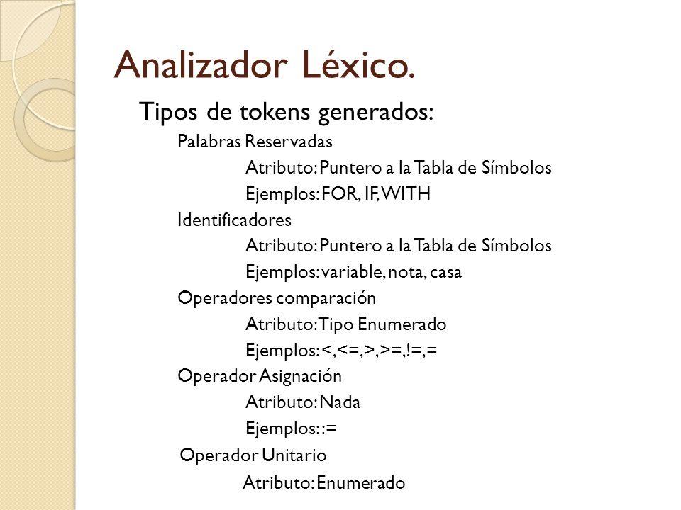 Analizador Léxico. Tipos de tokens generados: Palabras Reservadas