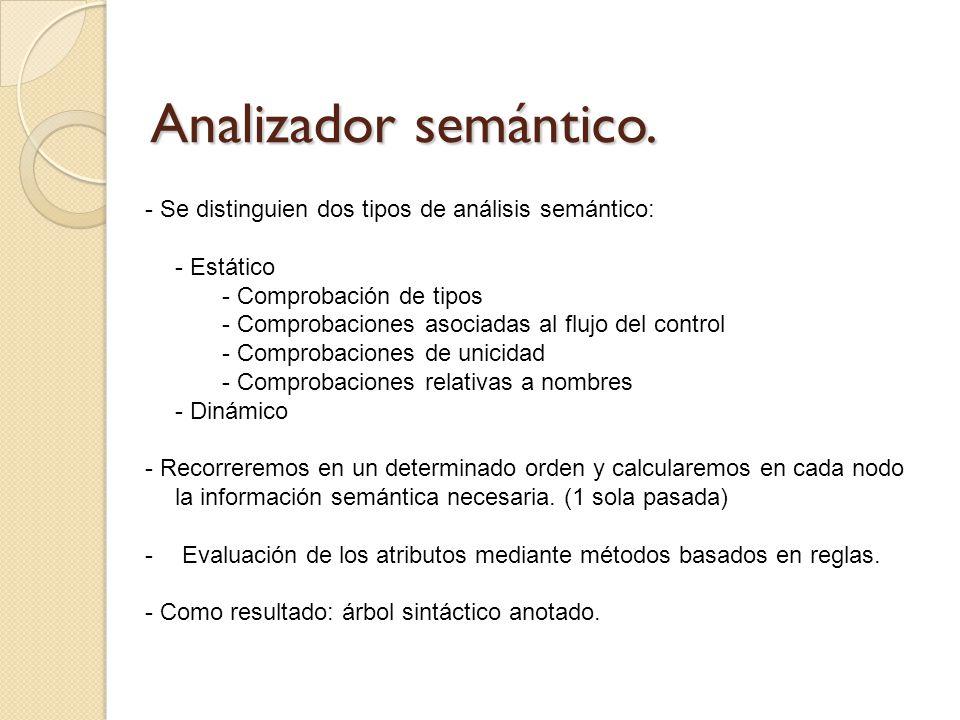 Analizador semántico. - Se distinguien dos tipos de análisis semántico: - Estático. - Comprobación de tipos.