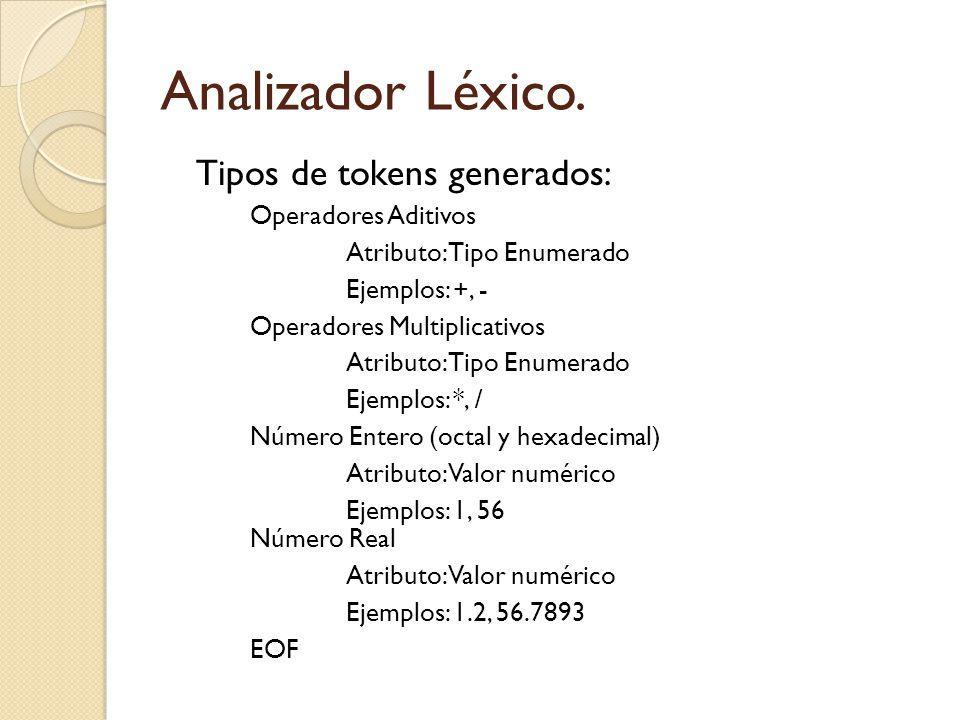 Analizador Léxico. Tipos de tokens generados: Operadores Aditivos