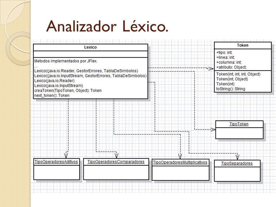 Analizador Léxico.