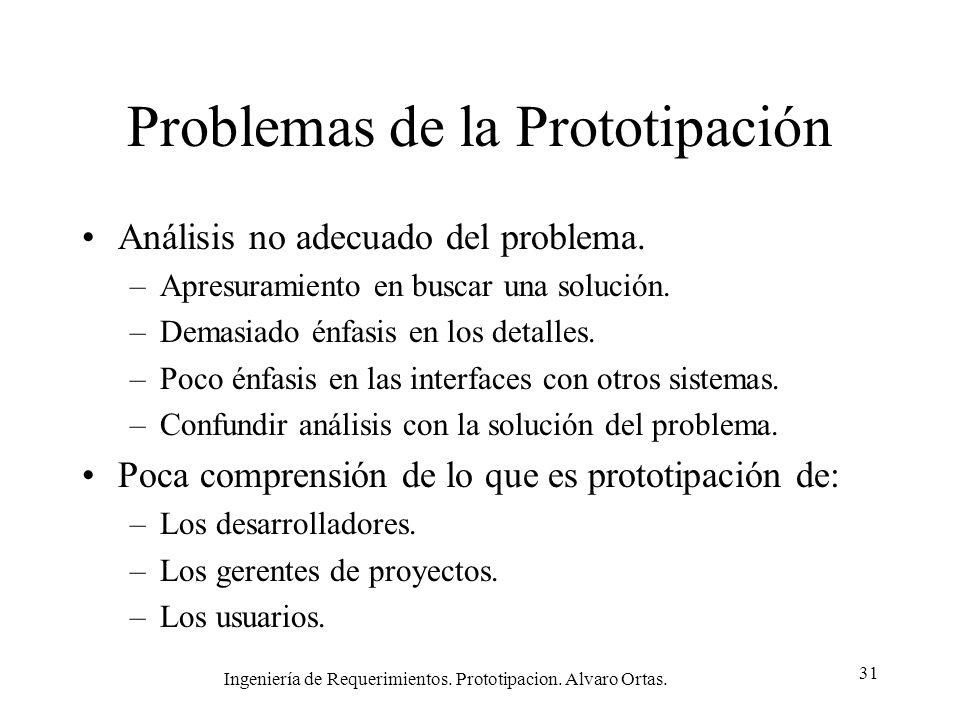 Problemas de la Prototipación