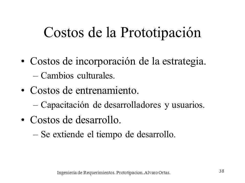 Costos de la Prototipación