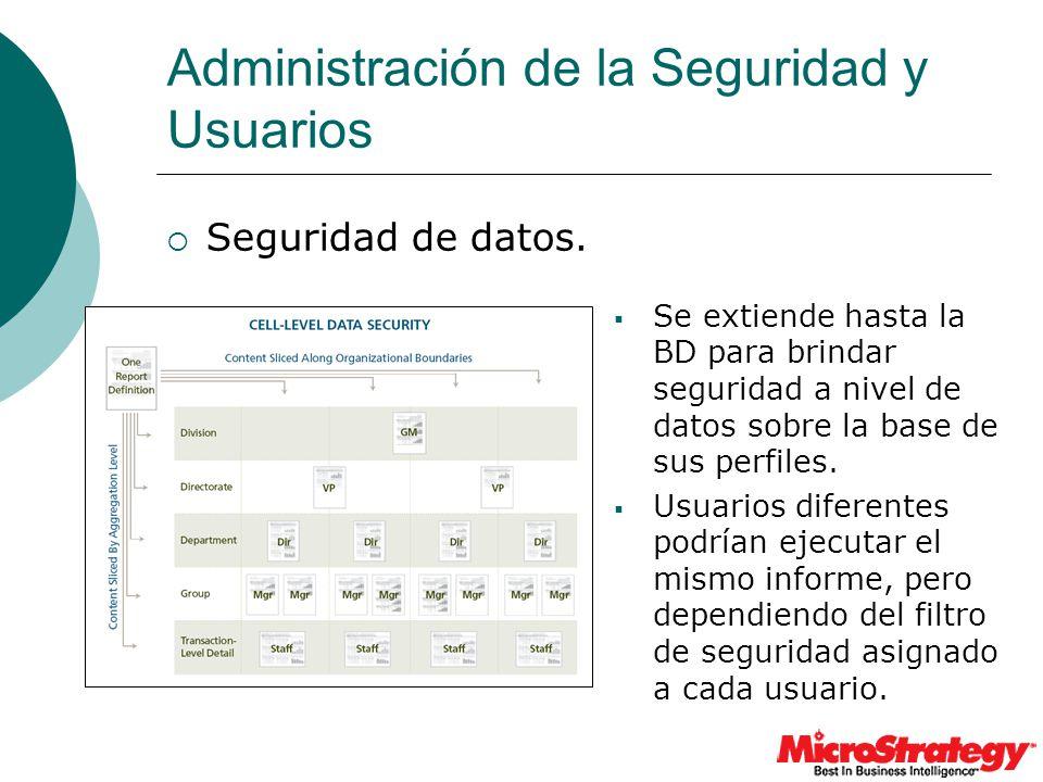 Administración de la Seguridad y Usuarios
