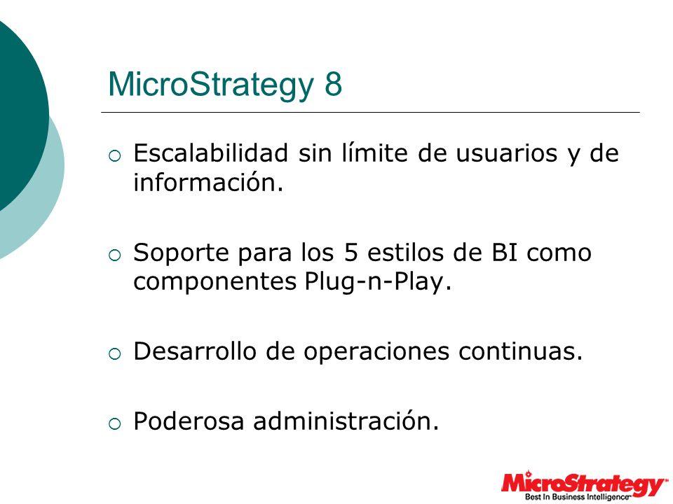 MicroStrategy 8 Escalabilidad sin límite de usuarios y de información.