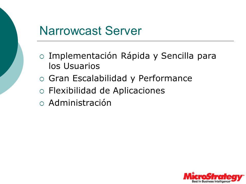 Narrowcast Server Implementación Rápida y Sencilla para los Usuarios