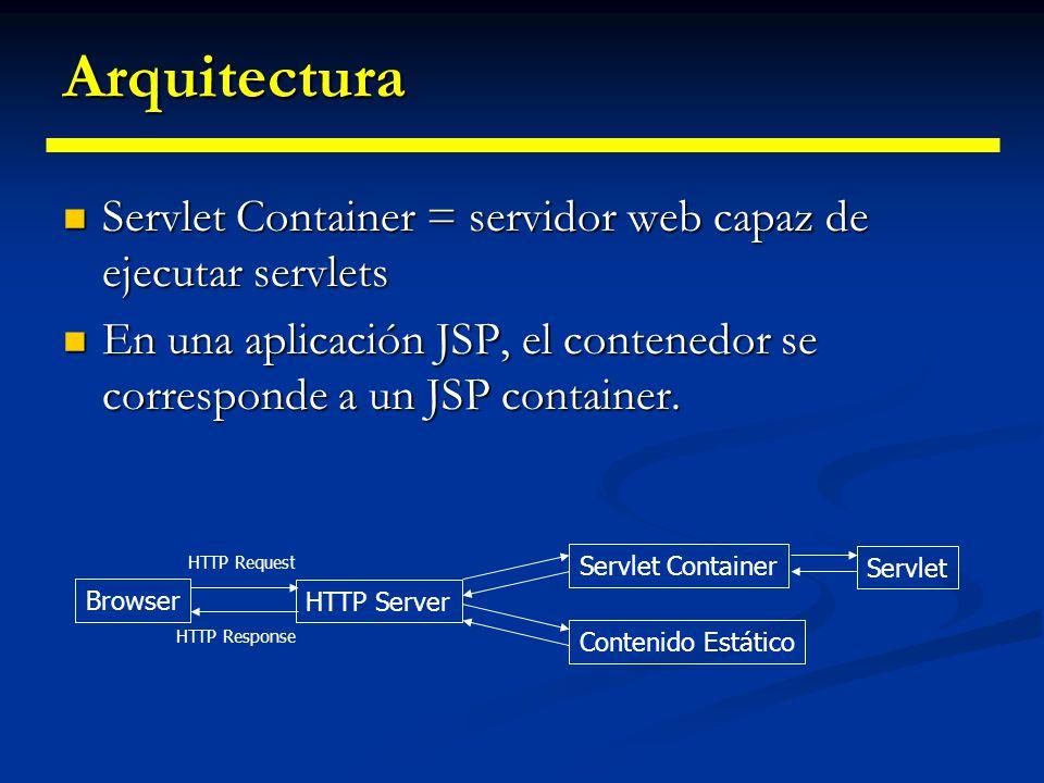 Arquitectura Servlet Container = servidor web capaz de ejecutar servlets. En una aplicación JSP, el contenedor se corresponde a un JSP container.