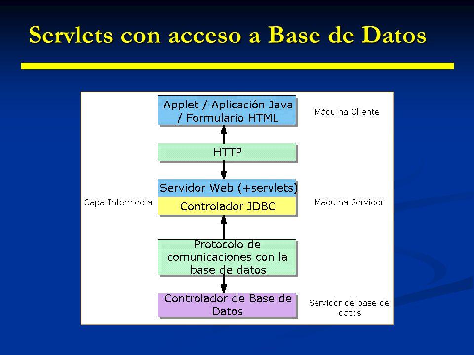 Servlets con acceso a Base de Datos
