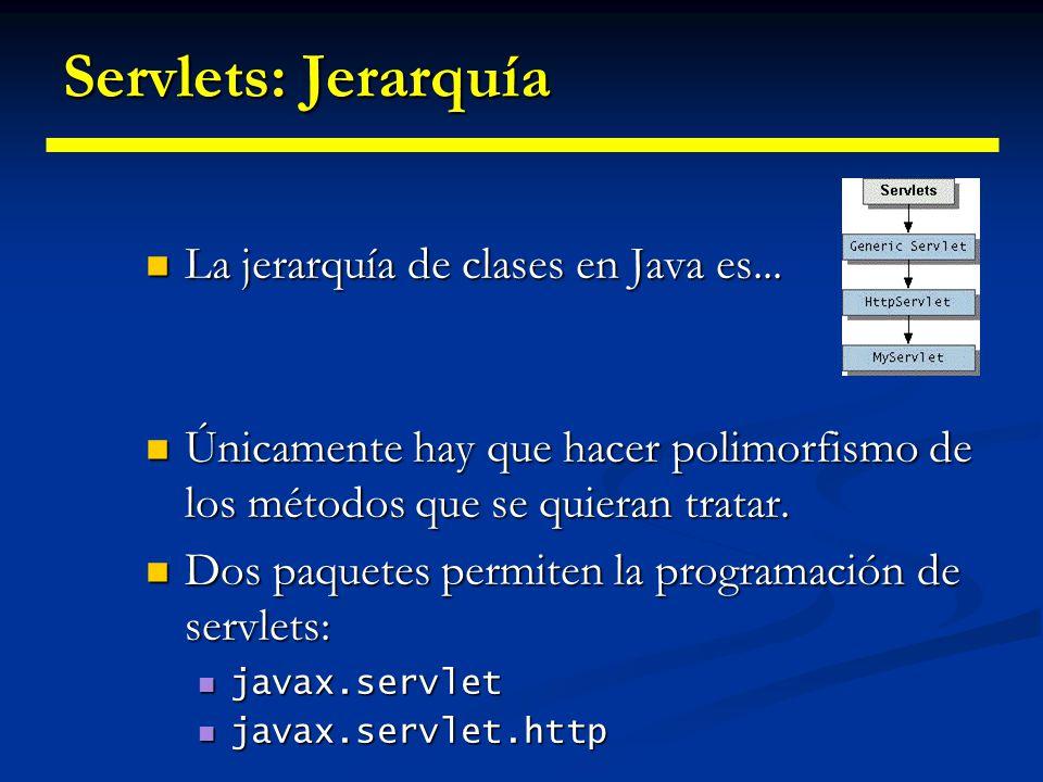 Servlets: Jerarquía La jerarquía de clases en Java es...