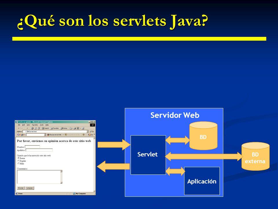 ¿Qué son los servlets Java