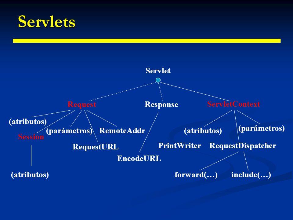Servlets Servlet Request Response ServletContext (atributos)