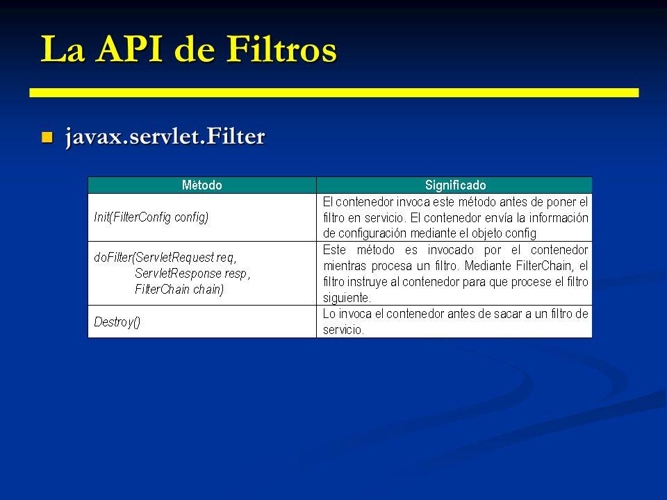La API de Filtros javax.servlet.Filter