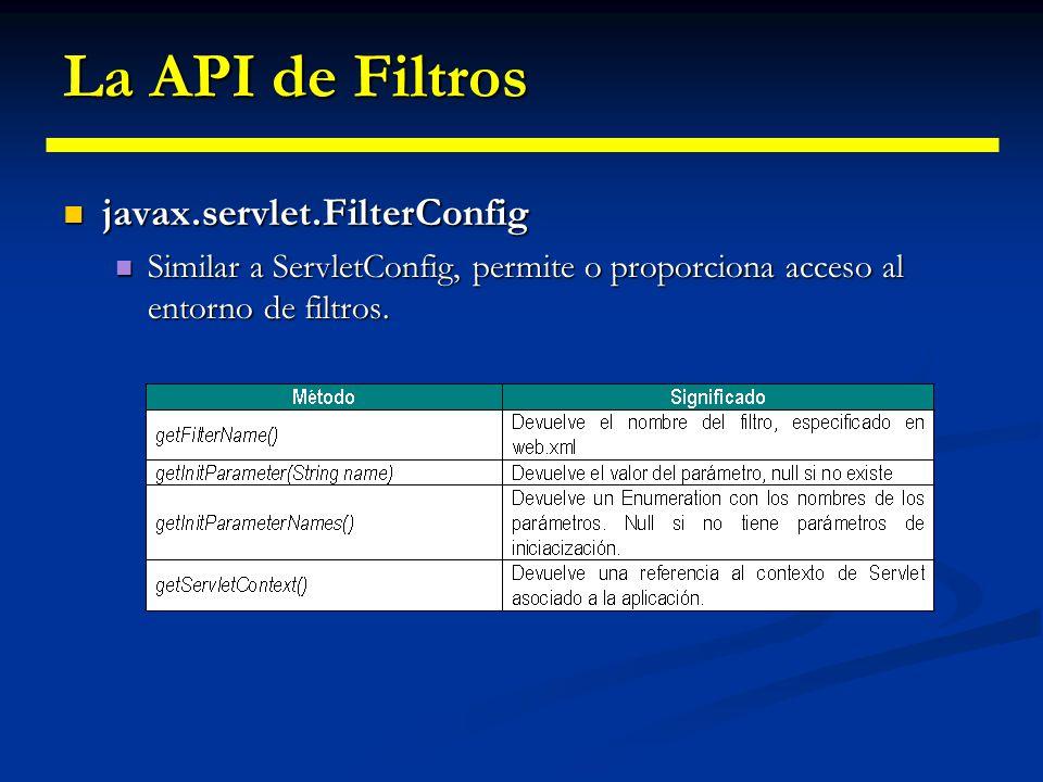 La API de Filtros javax.servlet.FilterConfig