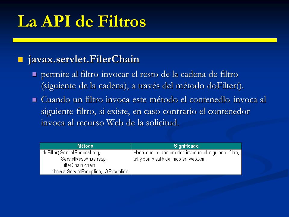 La API de Filtros javax.servlet.FilerChain