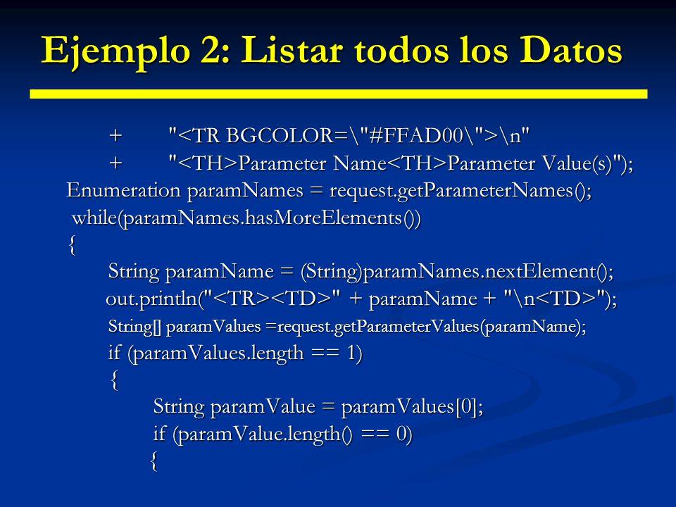 Ejemplo 2: Listar todos los Datos