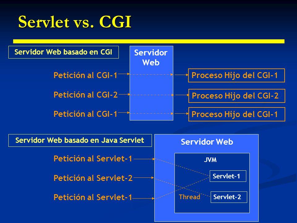 Servidor Web basado en CGI Servidor Web basado en Java Servlet