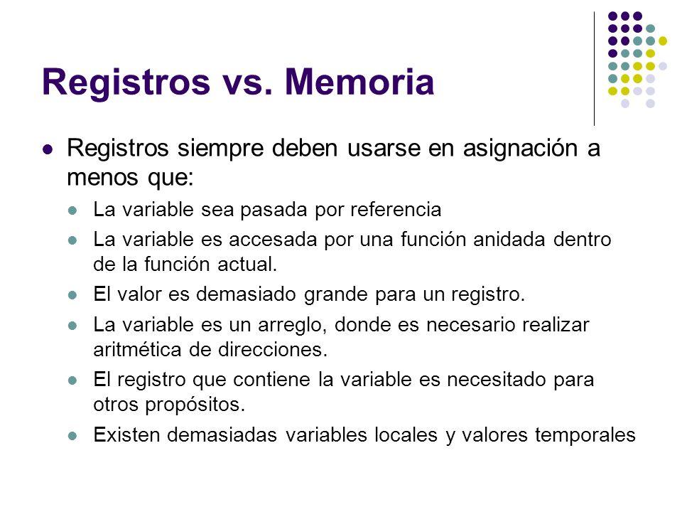 Registros vs. Memoria Registros siempre deben usarse en asignación a menos que: La variable sea pasada por referencia.