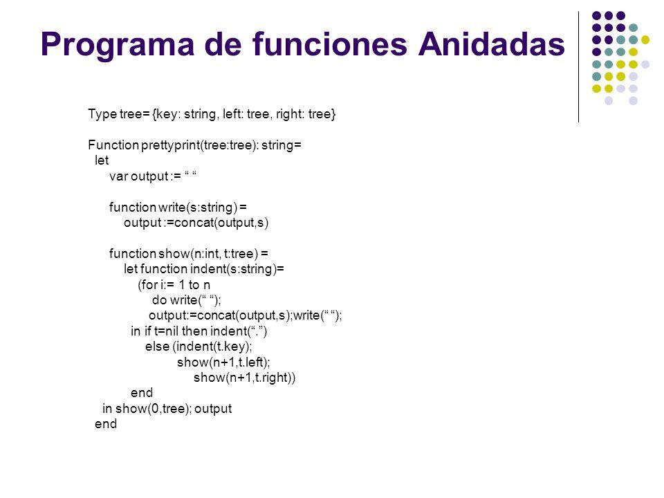 Programa de funciones Anidadas