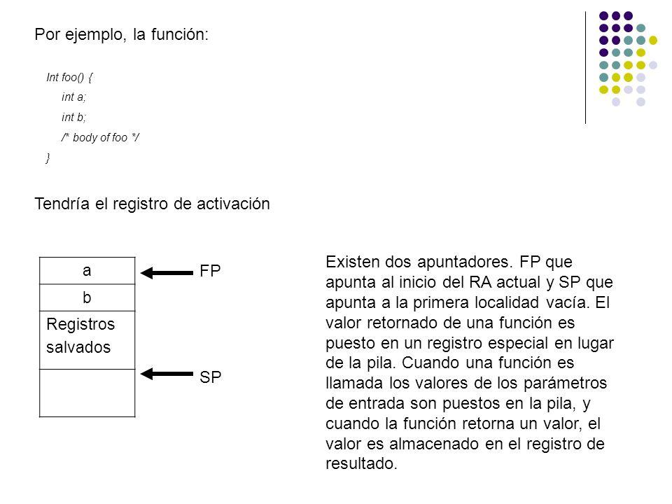 Por ejemplo, la función: