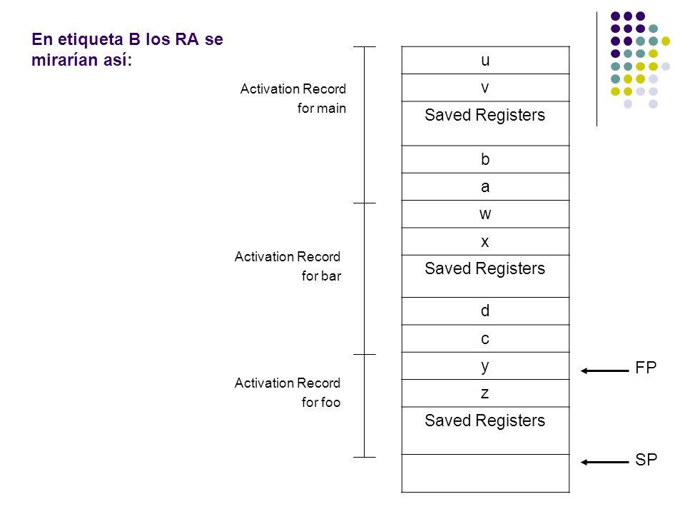 En etiqueta B los RA se mirarían así:
