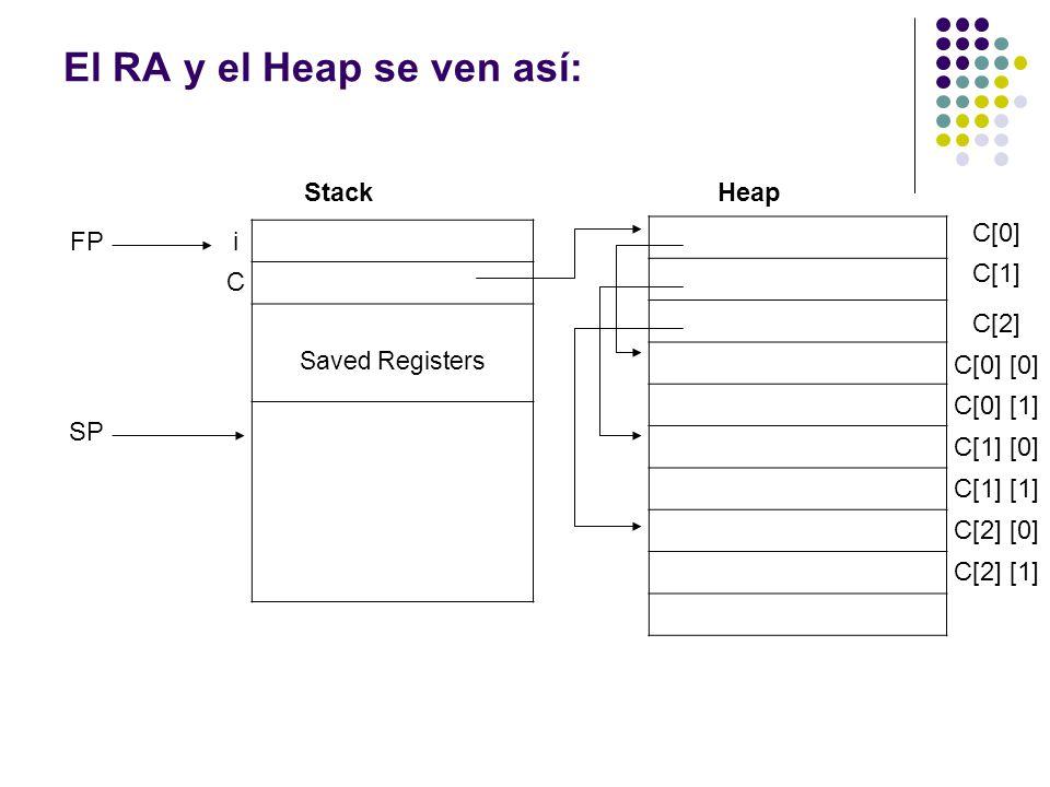 El RA y el Heap se ven así: