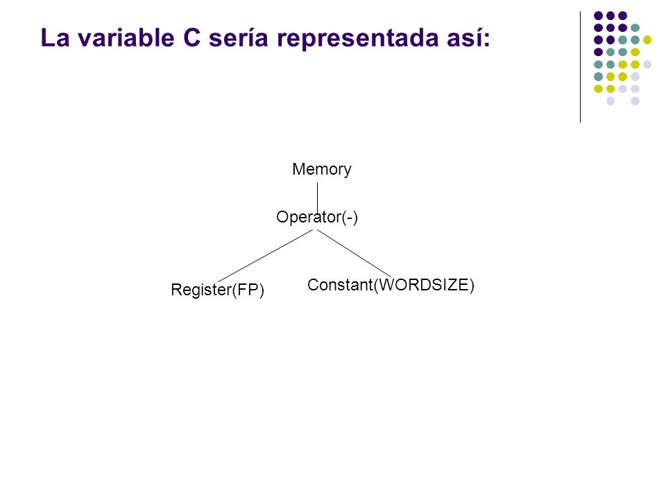 La variable C sería representada así: