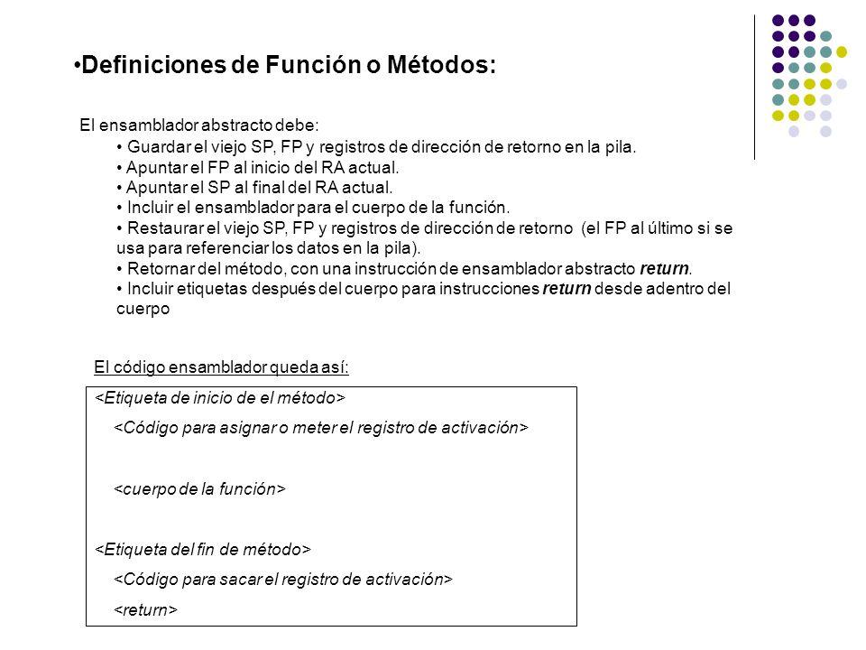 Definiciones de Función o Métodos: El ensamblador abstracto debe: