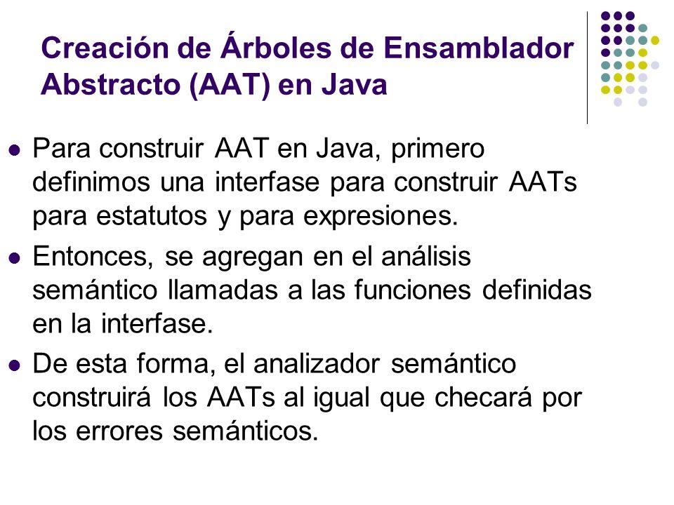Creación de Árboles de Ensamblador Abstracto (AAT) en Java