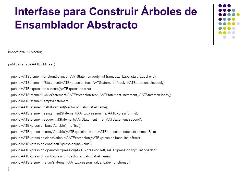 Interfase para Construir Árboles de Ensamblador Abstracto