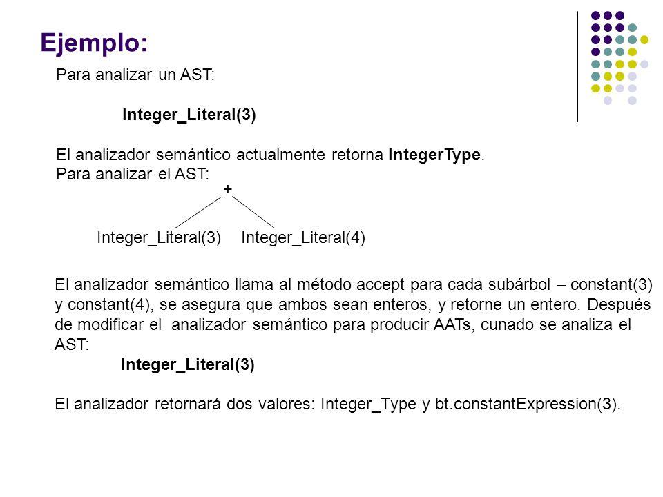 Ejemplo: Para analizar un AST: Integer_Literal(3)